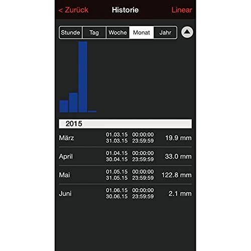 """TECHNOLINE Wetterstation Haus-Überwachungs-System """"Mobile – Alerts"""" - 4"""