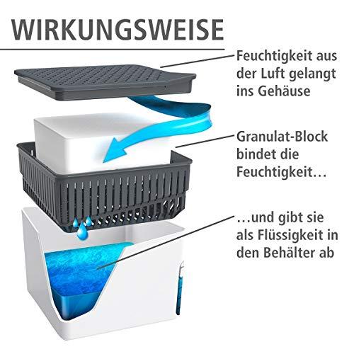 Wenko 50220100 Design Raumentfeuchter Cube 1000 g Luftentfeuchter, Fassungsvermögen 1.6 L, Ø 16.5 x 15.7 cm, weiß - 5