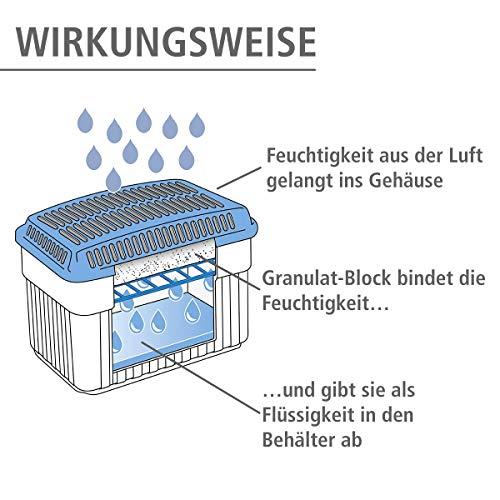 Wenko 5410010100 Feuchtigkeitskiller - 6