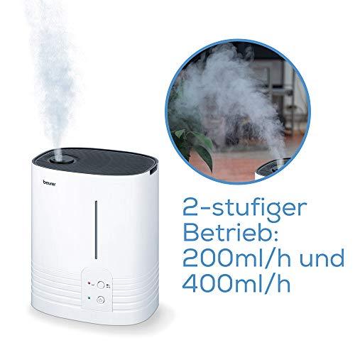 Beurer LB 55 Luftbefeuchter – Verdampfer für mehr Luftfeuchtigkeit