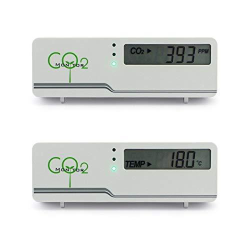 CO2-Messgerät inkl. Netzteil und Software – AirControl Raumklima Überwachung - 2