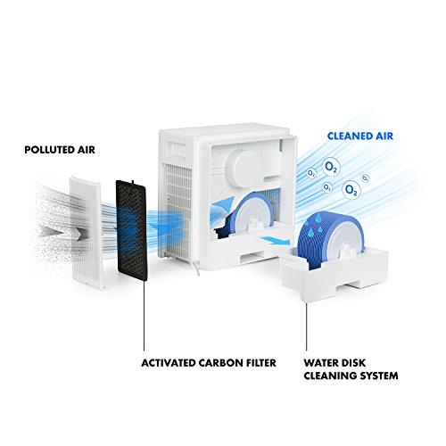 Klarstein PurePal - Luftwäscher, Luftreiniger, Luftbefeuchter, Lufterfrischer, Air-Purifier, Leistung 15 Watt, Aktivkohlefilter, 3 Liter Wassertank, Touch-Bedienfeld, weiss - 6