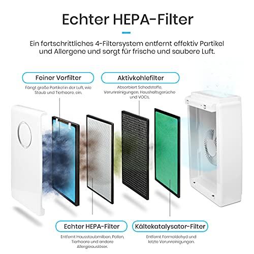 Luftreiniger von Pro Breeze mit True HEPA-Kombifilter 5-in-1 System, CADR 218m³ und 99,97% Filterleistung, Aktivkohlefilter und Kältekatalysator - Für Allergiker, Raucher und eine bessere Luftqualität - 6