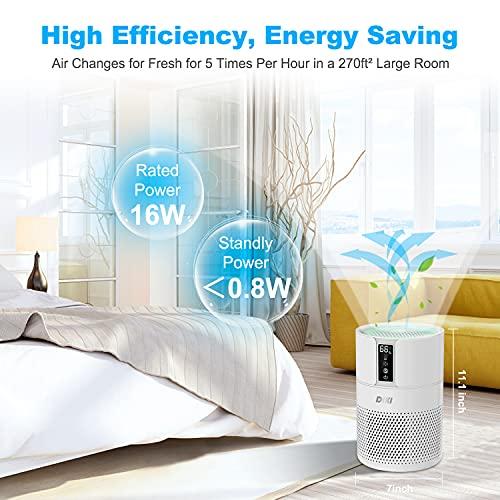 Luftreiniger DIKI Air Purifier mit HEPA-Kombifilter, Aktivkohlefilter und Ionisierer, 99,97% Filterleistung, bis zu 25M², CADR 150m³/h, für Allergiker gegen Hausstaub, Feinstaub, Pollen, Gerüche - 3