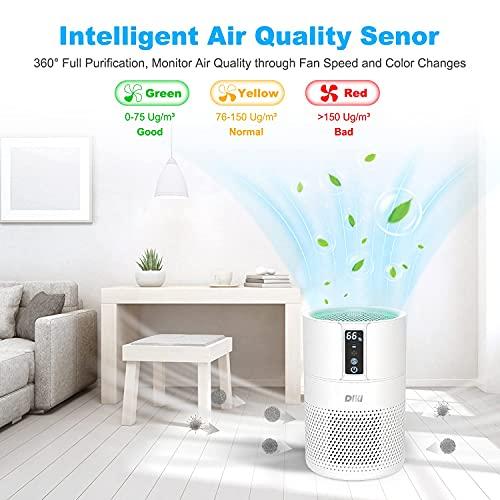 Luftreiniger DIKI Air Purifier mit HEPA-Kombifilter, Aktivkohlefilter und Ionisierer, 99,97% Filterleistung, bis zu 25M², CADR 150m³/h, für Allergiker gegen Hausstaub, Feinstaub, Pollen, Gerüche - 2