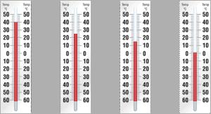 Thermometer - mit verschiedenen Temperaturen